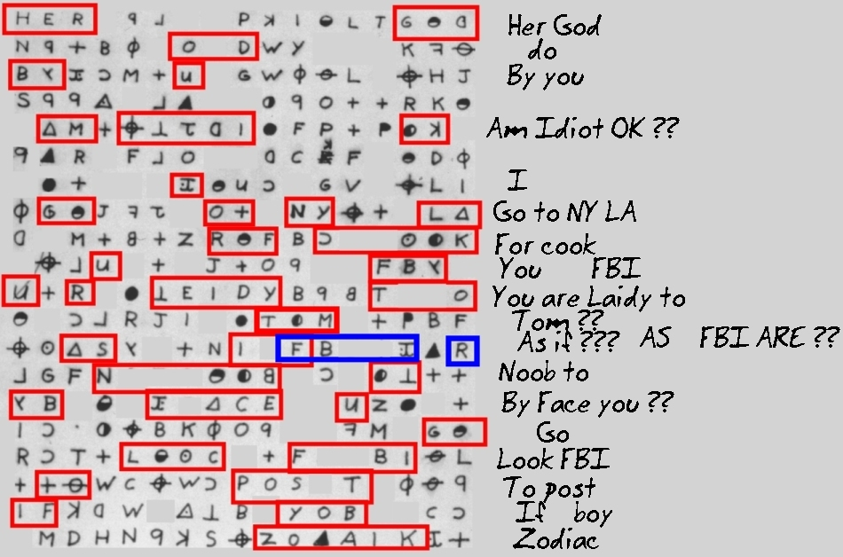 25 Famously Unsolved Ciphers And Codes That You Wont Be